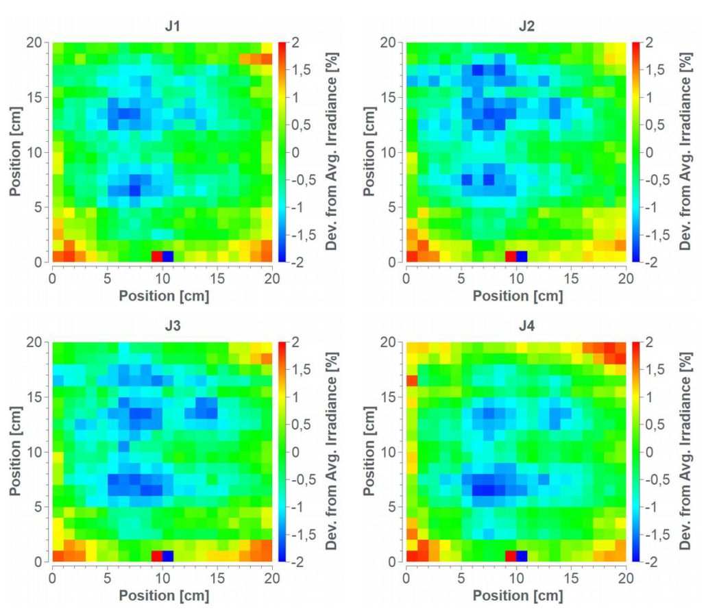 neonsee solar simulation: non-uniformity results @ 1.0 SC